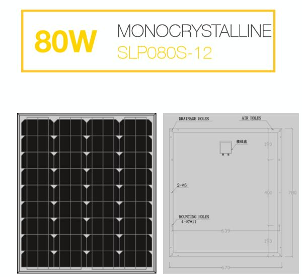 แผงโซล่าเซลล์ Solar Cell 80W Mono