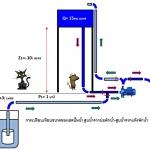 ออกแบบระบบน้ำเพื่อการเกษตร วิธีเพิ่มแรงดันให้กับเครื่องสูบน้ำ