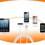 สาย ชาร์จ usb iphone4 4s ipad2 3 ใช้กับios7 ไม่ขึ้นแจ้งเตือนค่ะ ได้100% ยาว80cm WOPOWของแท้ thumbnail 4